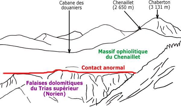ursions géologiques dans le chenaillet